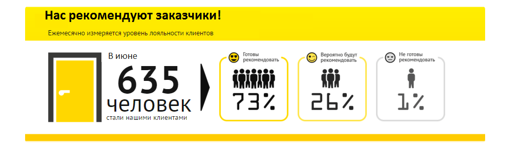 окна Алиас-Киев рекомендуют - июнь 2021