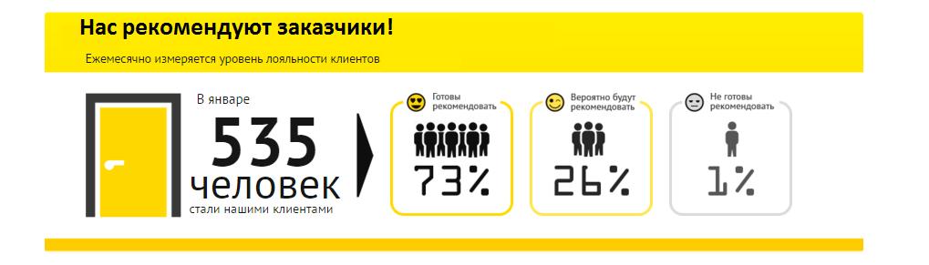 Алиас-Киев рекомендуют в январе