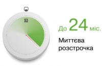 мгновенная рассрочка-Киев