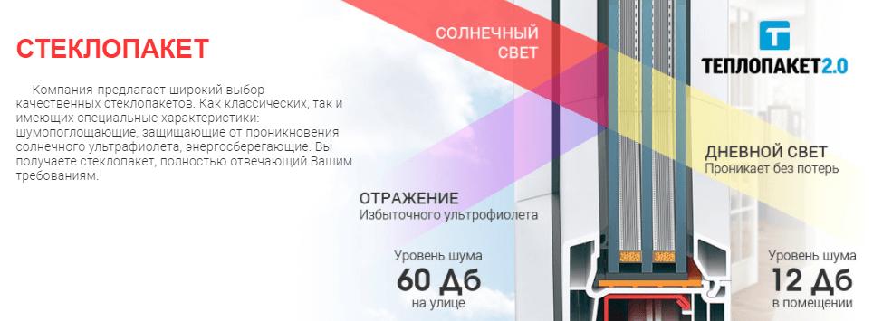 Стеклопакет-Киев