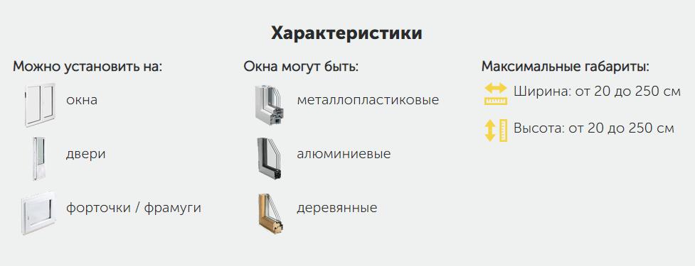 характеристики рамочной сетки
